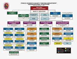 2018 Fdny Work Chart Fdny Chart 2014