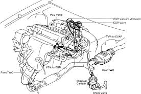 1996 camry engine diagram alflash com ua • view topic camry обрыв на