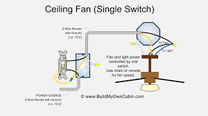 charming ceiling fan wiring diagram (single switch) and wiring single pole light switch wiring at Wiring Diagram For Single Light Switch