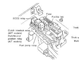 2008 nissan pathfinder fuse box diagram 2008 image 1999 nissan pathfinder running lights fuse box for tail lights on 2008 nissan pathfinder fuse box