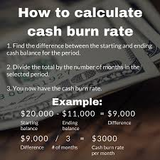 Project Burn Rate Chart What Is Cash Burn Rate Metrics In A Minute Liveplan Blog