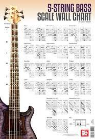 Bass Guitar Chart Dozier 5 String Bass Scale Wall Chart