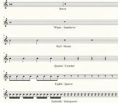 Not permitted for use in other settings without the expressed written permission of the publisher. Teach Yourself Music Theory 7 Rhythmic Values Of Notes And Rests Daily Music Writing Tips Blog By Bryan M Waring