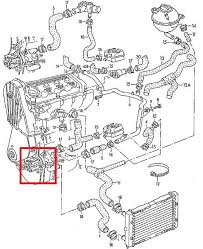 golfgtiforum co uk an independent forum for volkswagen golf gti i m hoping that someone can confirm my suspicion that its simply a gasket between the two parts but if not then don t hold back