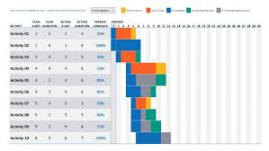 Gantt Chart Ppt Download Gantt Chart Ppt Templates