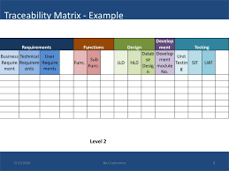 requirements traceability matrix templates ba conf presentation 2010