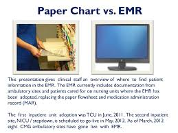 Paper Charting Vs Electronic Charting You Will Love Paper Chart Vs Emr 2019