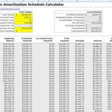 Early Mortgage Payoff Calculator Spreadsheet Loan