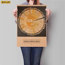 Chart Cheese Wheel Vintage Poster Kraft Paper Wall Art