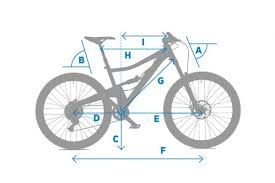 Just How Accurate Are Bike Geometry Charts Anyway Mbr