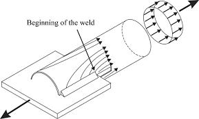 Circular Hollow Section Connection Design Gusset Plate Connections To Circular Hollow Section Braces