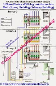 home electric wiring guide car wiring diagram download As Multi Combo 95 Wiring Diagram wiring diagram for tiny house the wiring diagram readingrat net home electric wiring guide home wiring design software solidfonts, wiring diagram Basic Electrical Schematic Diagrams