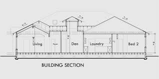 One Story House Plans  Ranch House Plans  Bedroom House PlansHouse rear elevation view for One story house plans  ranch house plans