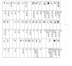 bmw x3 fuse box diagram fuse box diagram attached images