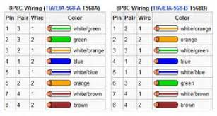 cat6 cable wiring diagram pdf cat6 image wiring cat6 wiring diagram images on cat6 cable wiring diagram pdf