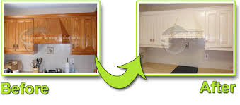Replacement Kitchen Units Amazing On With Cupboard Door Paint Sprayers  Gloucestershire 13