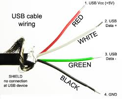 micro usb to rca wiring diagram micro image wiring rca to mini usb wiring diagram rca automotive wiring diagram on micro usb to rca wiring