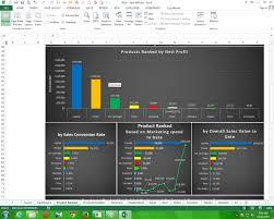 Microsoft Graph Chart Vba Microsoft Excel Charts Vba Pivot Table Graph Portfolio