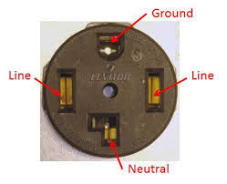 220 volt dryer outlet wiring diagram wiring diagrams changing a 3 g to 4 dryer plug and cord dengarden