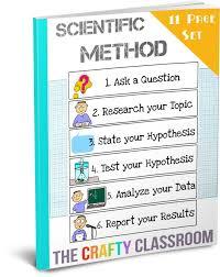 25 best Classroom Charts images on Pinterest   Preschool ...