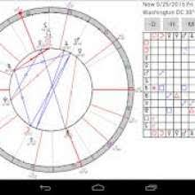 Astrological Charts Pro Amzmodapk Android Modded Games Android Modded Apps Mod