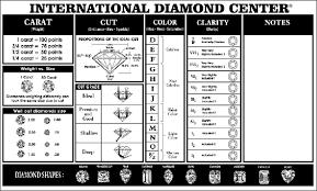 Diamond Quality Chart Diamond Sizes Diamond Diamond