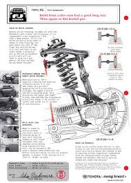 toyota fj cruiser technical illustrations technical illustration and diagrams explaining the front suspension of a toyota fj cruiser