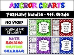 Math Reading Writing Grammar Ela Anchor Chart Bundle 4th Grade