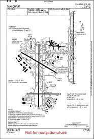 Aviation Investigation Report A16w0170 Transportation