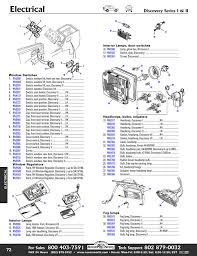 land rover discovery ii wiring diagram wiring diagrams land rover discovery ii wiring diagram digital