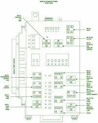 jeep wrangler fuse box automotive wiring diagrams 2007 dodge magnum power fuse box diagram