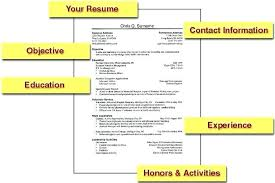 How To Build An Impressive Resume Download How Make A Resume How To ...