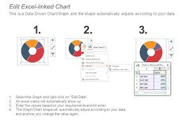 Supermarket Market Share Pie Chart Market Potential Market Share Pie Chart Presentation Deck