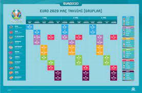 EURO 2020 hangi kanalda, şifresiz mi? TRT 1 ve TRT Spor nasıl izlenir? İşte  yayın akışı