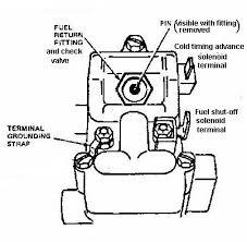 ford diesel 6 9 7 3 idi Fuel Shut Off Solenoid Wiring Diagram indirect injected diesel page kubota fuel shut off solenoid wiring diagram