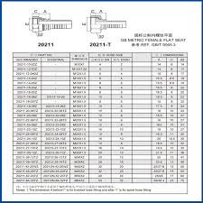Hydraulic Hose Fittings Chart 20211 Hydraulic Hose Fitting_hose Fittings Adapters Quick