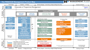 It Project Business Case Template PRINCE24 Templates MP 14