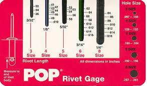 Rivet Drill Bit Size Chart