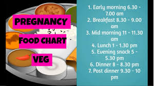 Pregnancy Food Chart India Indian Pregnancy Diet Chart Vegetarian Pregnancy Care Indian Mom