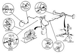 all about ford brake systems mustang monthly magazine 1971 F100 Hose Diagram 1971 F100 Hose Diagram #62 1969 F100