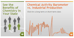 barometer chemistry. chemical activity barometer chemistry