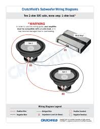 subwoofer wiring diagrams 2 svc 2 ohm mono low imp