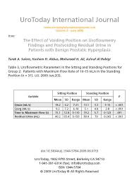 The Effect Of Voiding Position On Uroflowmetry Findings And