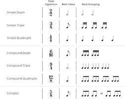 The time signature (2/4) tells that each measure has two beats, each with a note value of the quarter note. Onmusic Dictionary Topic