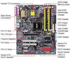 what is a motherboard    what motherboard do i have motherboard diagram