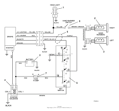 Tecumseh Engine Wiring - Automotive Wiring Diagram •