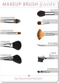 guide on how to use makeup brushes