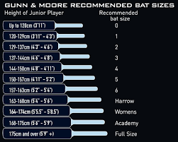 bat size chart gunn moore sizing and useful information