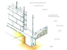concrete retaining wall footing depth block design footings drainage cinder wa