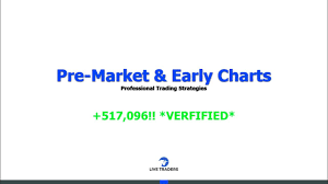 Pre Market Charts Stocks How To Use Pre Market Charts To Make 500 000
